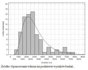 BADGE wykres1 pl