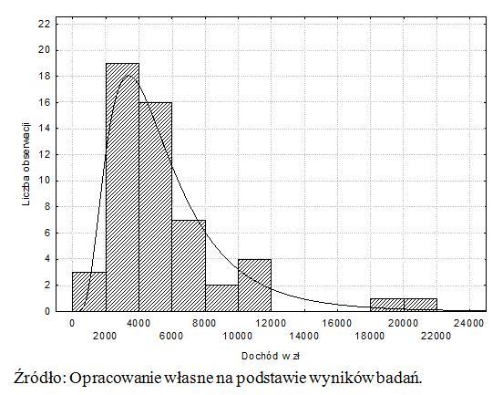 BADGE wykres2 pl